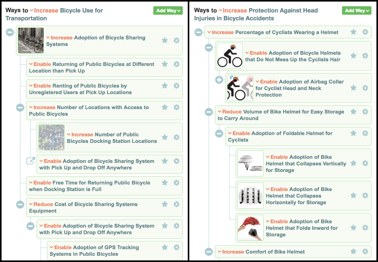 Sample Global Quests: Increase Bicycle Use for Transportation, and Increase Protection Against Head Injuries in Bicycle Accidents
