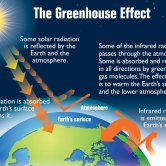Label image for Reduce Greenhouse Gas Emissions
