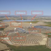 Solar Power Plants Diversity at Solucar Complex