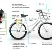 Components of GPS-Enabled SoBi Social Bicycles