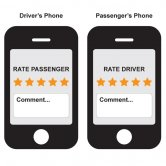Label image for Enable Two-Way Ratings in Carpooling Apps