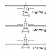Label image for adoption of mid-wing in transport airplanes