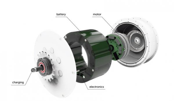 Key Components of the FlyKly Smart Wheel for Bicycles